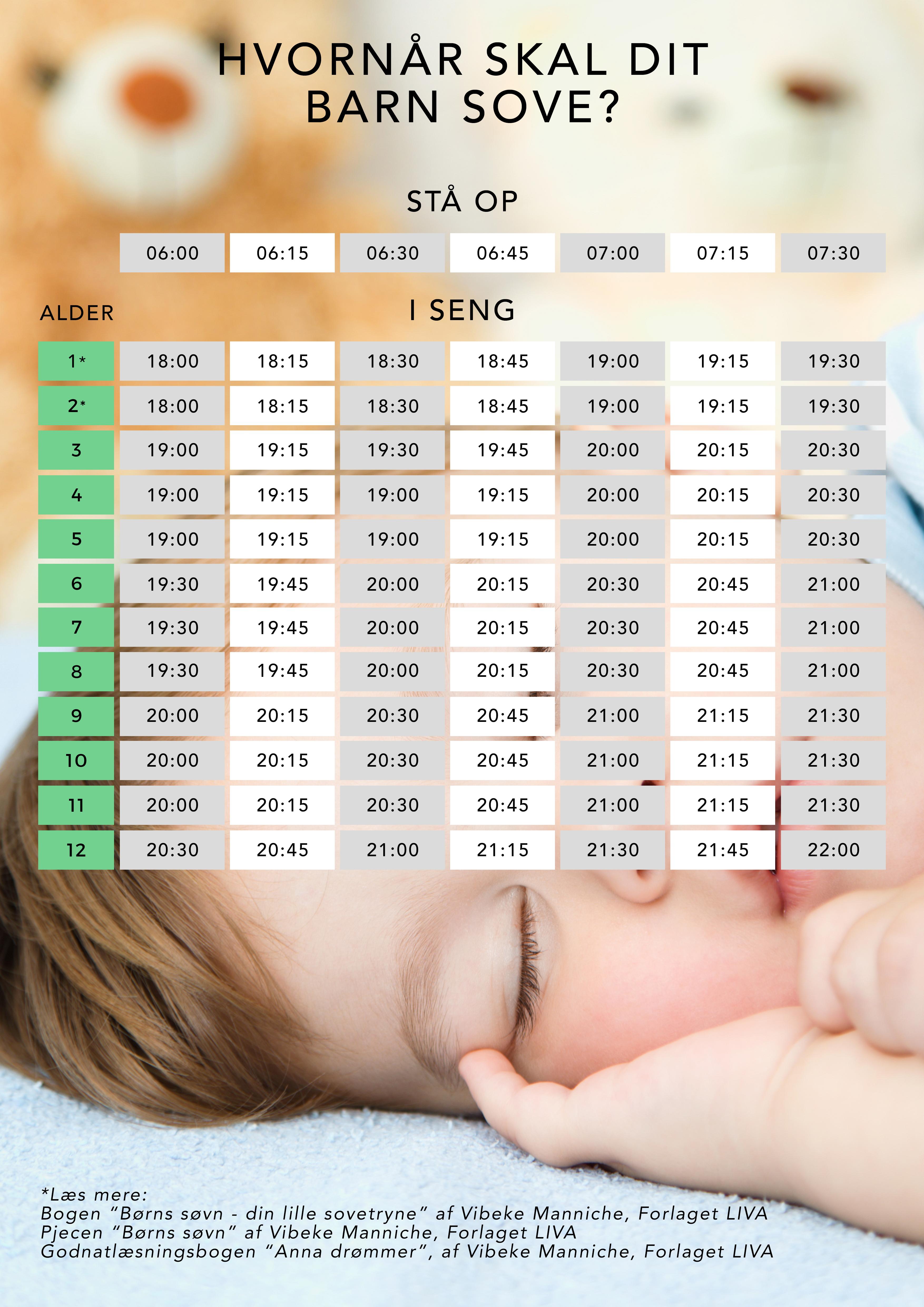 børnssøvnplakat